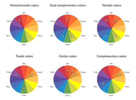 Never Underestimate The Influence Of the Color Wheel on Branding