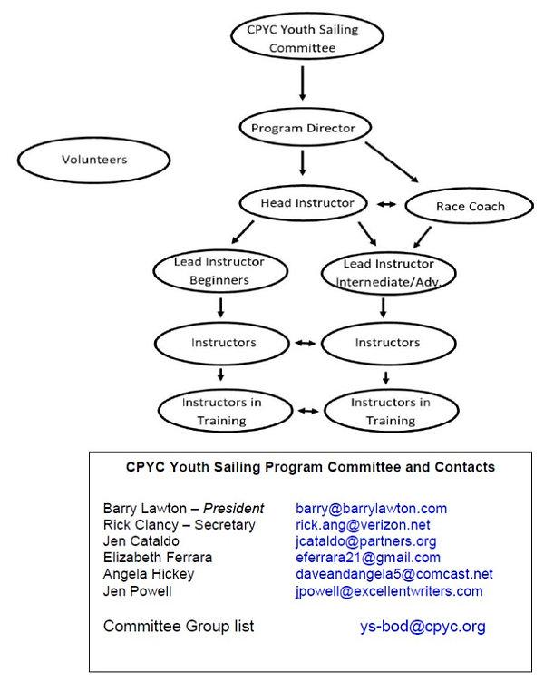 YS Structure.jpg
