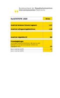 Kurzstatistik K.PNG