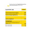 Statistik Ö.PNG