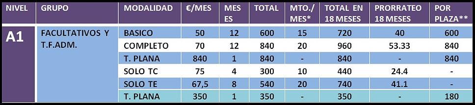 tarifa oposiciones facultativos comunidad valenciana