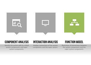 function analysis.jpg