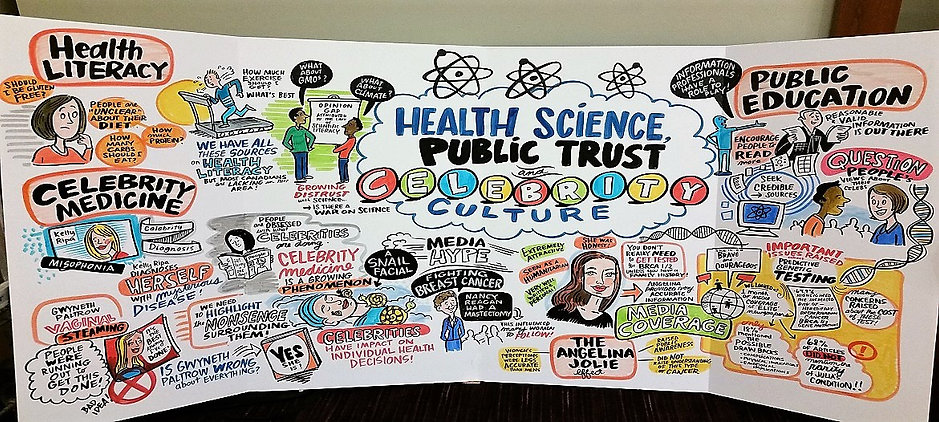 "Graphic recording of Dr. Kalina Kamenova's presentation ""Health Science, Public Trust and Celebrity Culture"" at the Ontario Library Association (OLA) 2016 Super Conference"