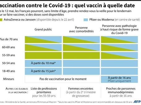 Vaccination : accélération dès ce lundi, les plus de 50 ans peuvent se faire vacciner