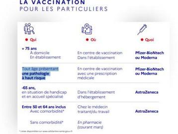Vaccin, pour qui et quand ? Les prévisions du gouvernement pour les plus de 50 ans.