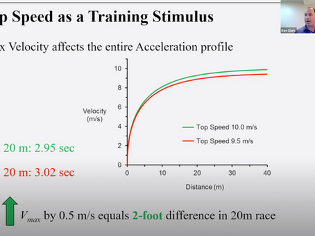 TNL Speed Pillars Part 2 - Top Speed