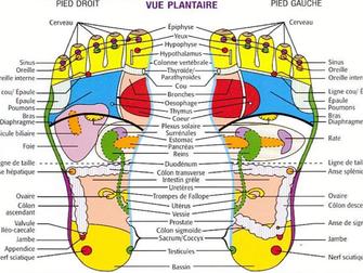 Réflexologie: Ces points d'acupression du pied qui soulagent la douleur