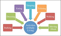 activities-of-daily-living.jpg