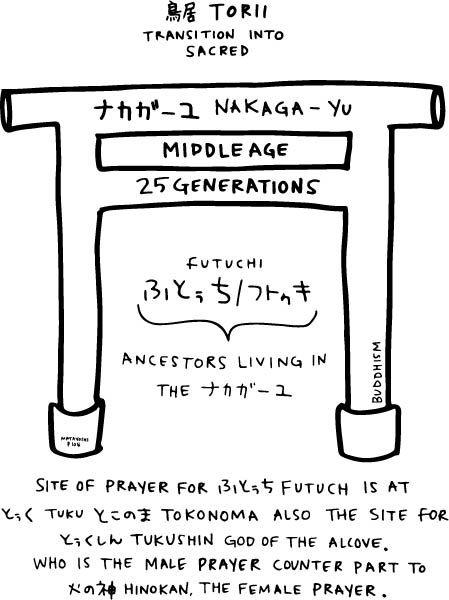 Nakaga-yu.jpg