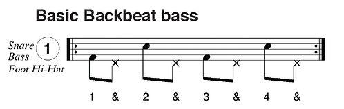 Notes Basic Backbeat bass.jpg