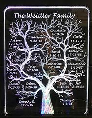 family tree 8x10 resized 1500.jpg