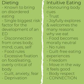 Dieting VS IE