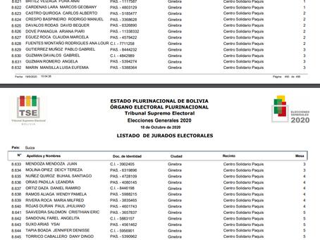 Lista de jurados electorales en Suiza, Elecciones Generales 2020