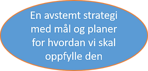 QUEST strategi tekst.png