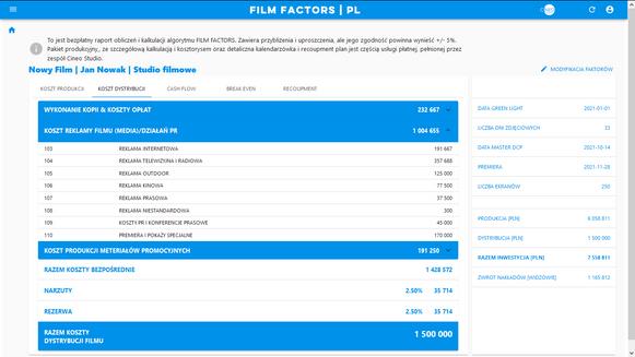 FILM FACTORS - raport kosztu dystrybucji