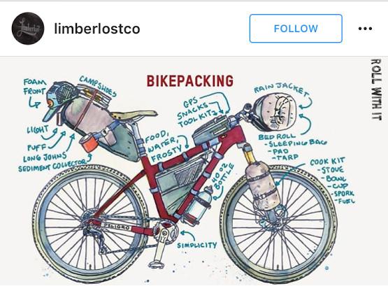 Bikepacking guide India