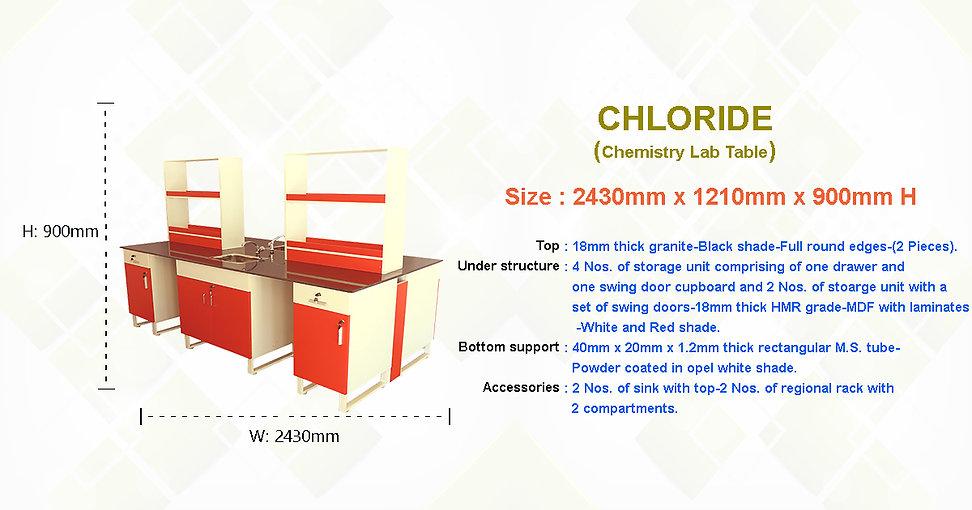 chloride.jpg