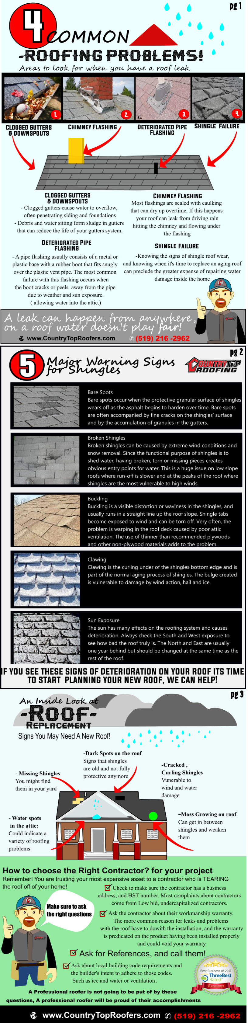 Roof Repairs or Replacement in Orangeville, Shelburne, Collingwood with roofing problems
