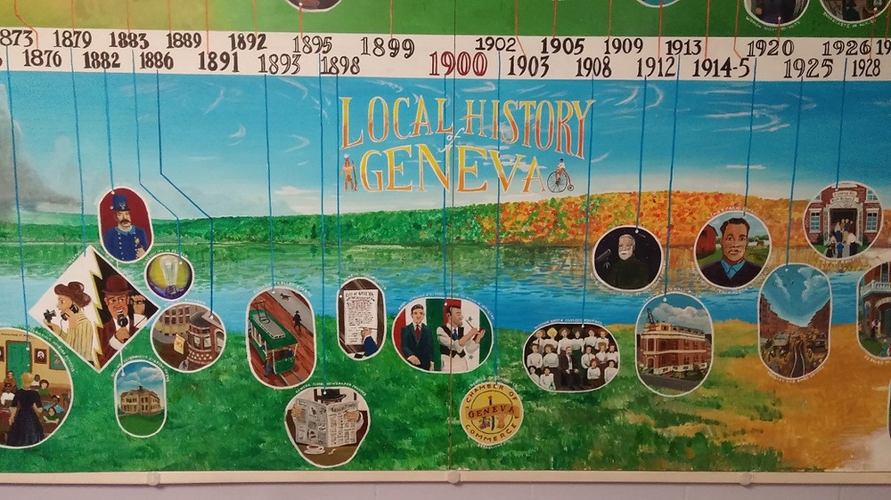 Geneva History Timeline