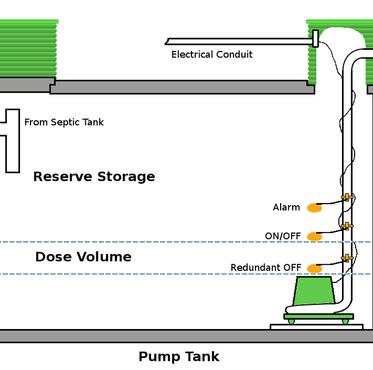Pump Tank Diagram