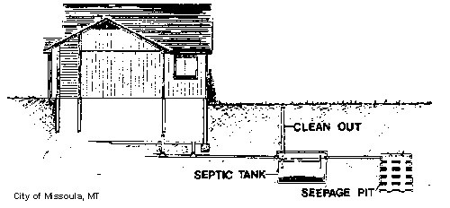 Seepage Pit Diagram