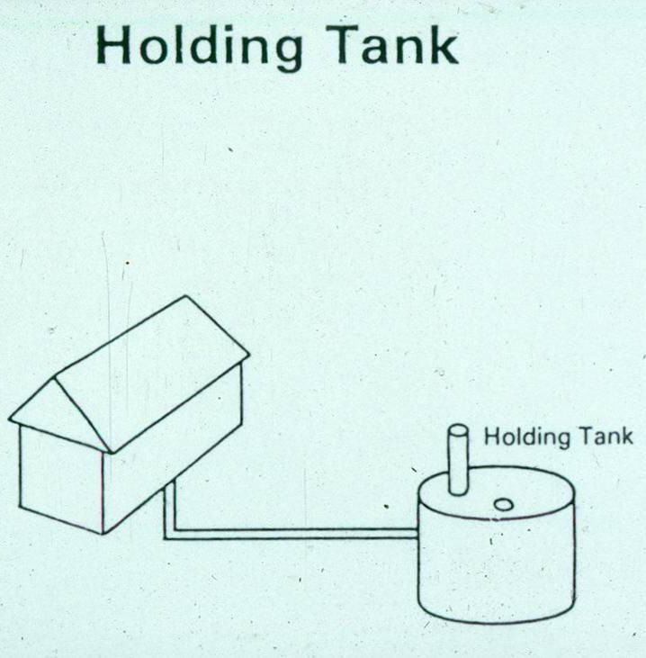 Holding Tank Maintenance – Pumping and Cleaning