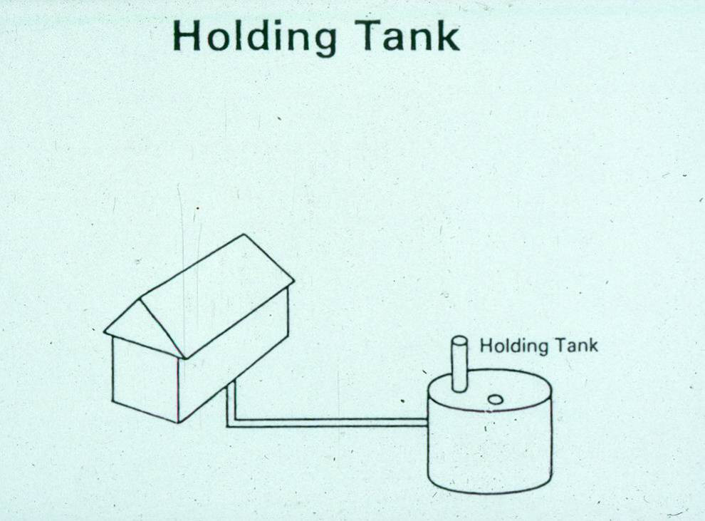 Holding Tank Septic System