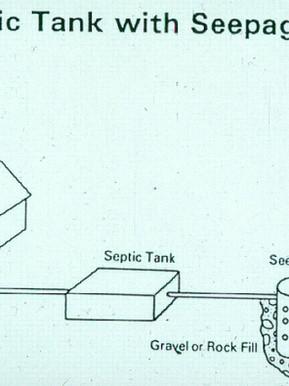 Cesspools, Drywells, Seepage Pits, Leaching Pit Maintenance