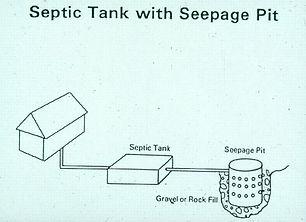 Seepage Pit Pumping