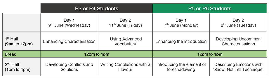 Composition Class Schedule