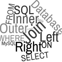 SQL Theory Questionnaire for Freshers