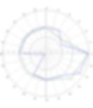 Frey_AP300_h2-Kinetic-perimetry-768x768.