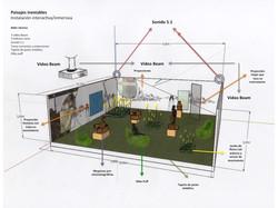 Plano instalación interactiva