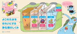 香川県浄化槽協会様 イベント展示物用イラスト