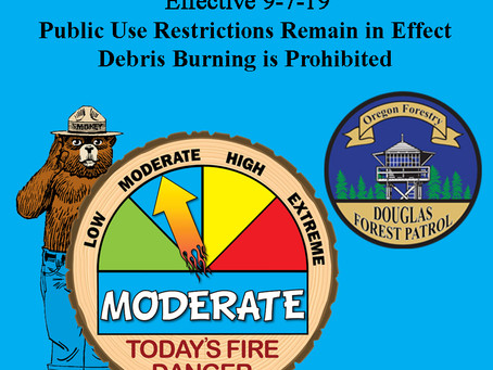 Cooler Conditions Lowers Fire Danger