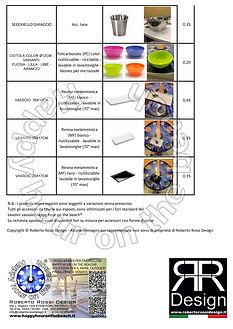 Elenco modelli ed accessori dei prodotti Happy hour on the beach® commercializzati_pag.4