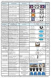 Elenco modelli ed accessori dei prodotti Happy hour on the beach® commercializzati_pag.1