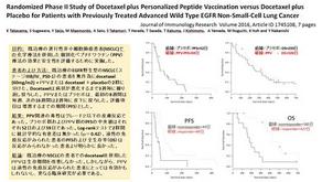 2016久留米大學所發表的臨床實驗報告