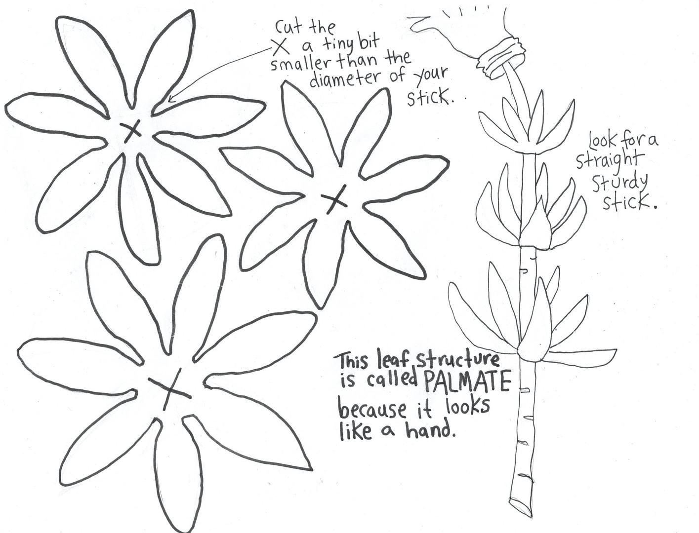 Amy Rice Flower Pattern 2.jpg