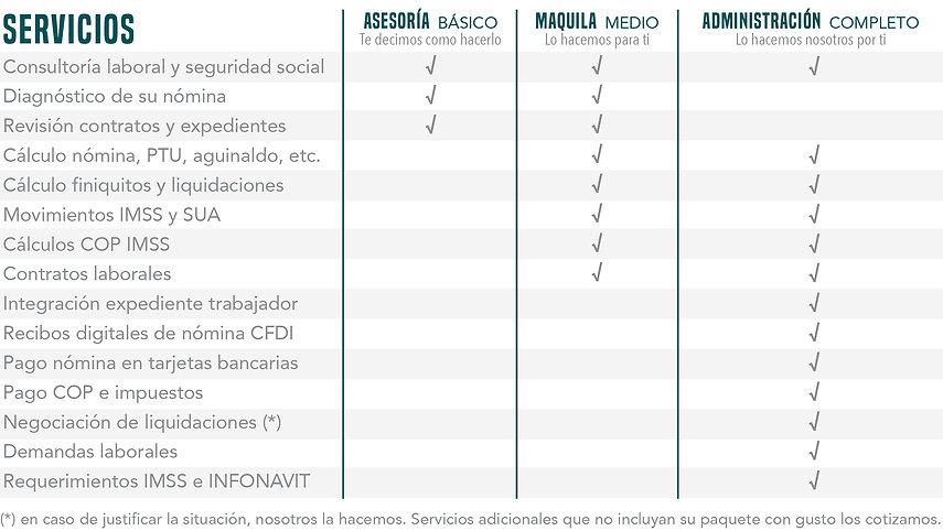 TABLA-SERVICIOS.jpg
