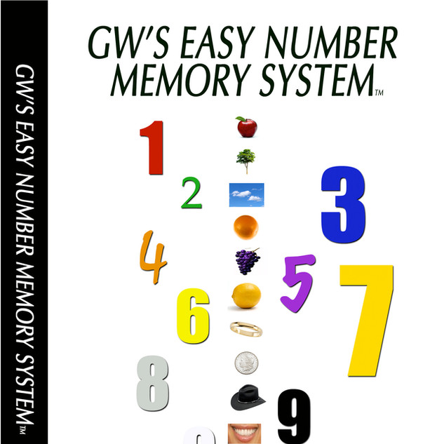 GWs Easy Number Memory System