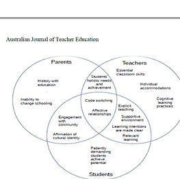 Pedagogy of difference