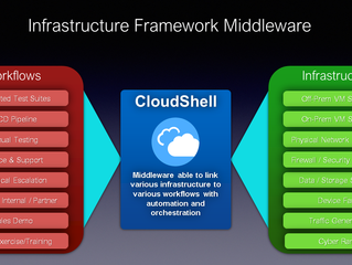 How Middleware can help