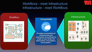 AgileWARE Overview.jpg