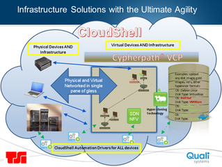Management, Provisioning and Automation for your Hybrid Infrastructure
