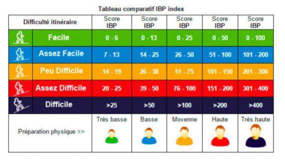 IBP tableau FFRP.JPG