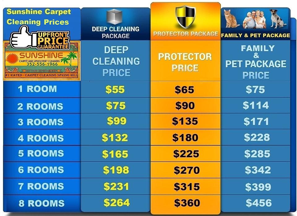 Carpet Cleaning Brooksville Price Chart