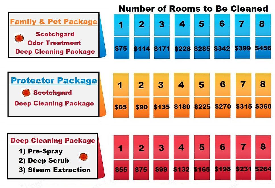 carpet cleaner Homosassa prices.jpg