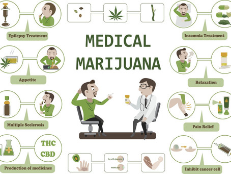 Benefits of Medical Marijuana – Cannabis, is it Good for You?