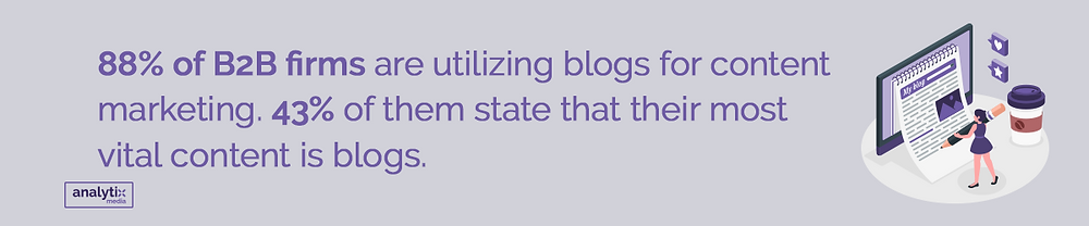 88% of B2B firms are utilizing blogs for content marketing. 43% of them state that their most vital content s blog.